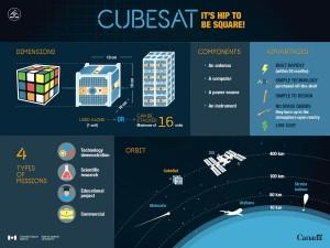 Cubesat_resumen